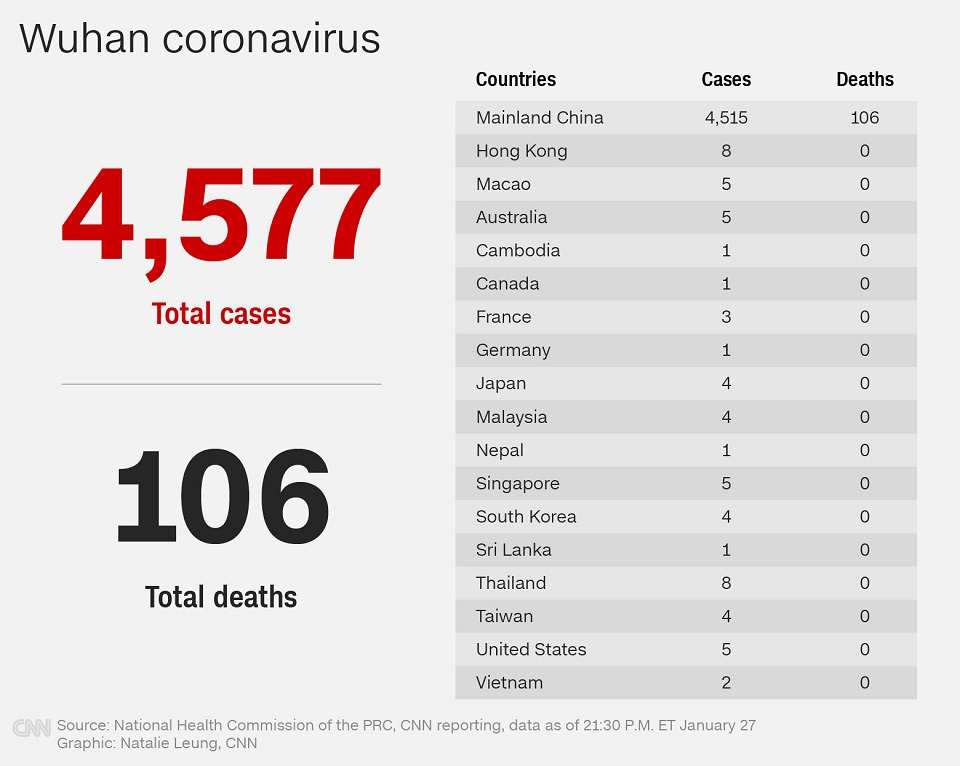 coronavirus number of cases and deaths