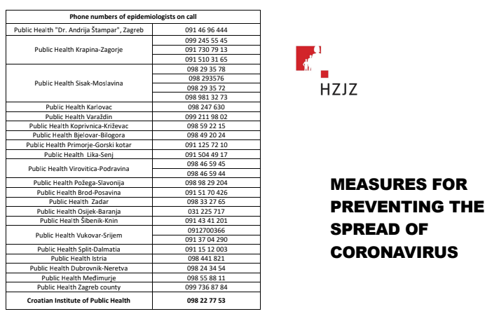 Coronavirus Covid 19 In Croatia Official Information Contact Numbers