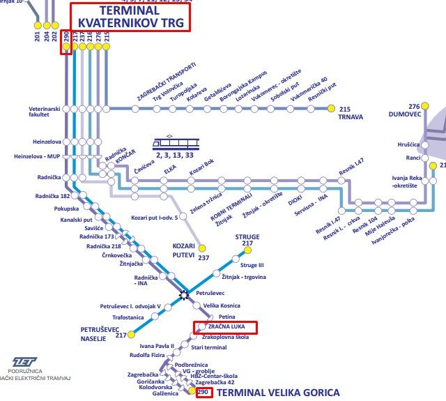 How To Find Buses To And From Franjo Tudjman Airport